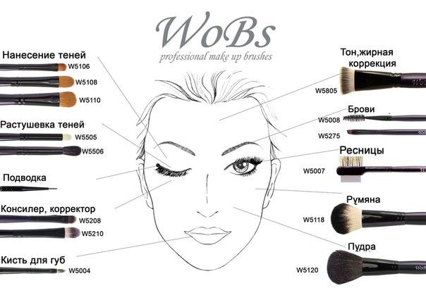 Список что нужно для профессионального макияжа список